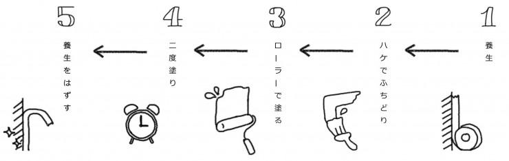 BM記事☆体験 (自動保存済み) (version 1)_01