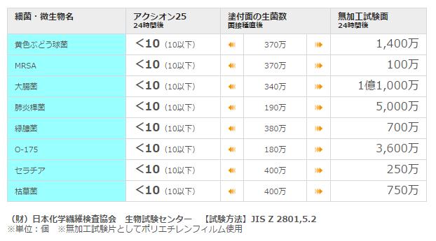 FireShot Capture - アクシオン25 I 株式会社エクセラ - http___aa116t7k1o.smartrelease.jp_product_axion25_