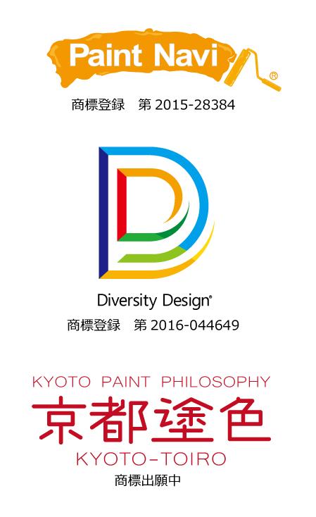 ペイントナビ・ダイバーシティデザイン商標登録 / class=